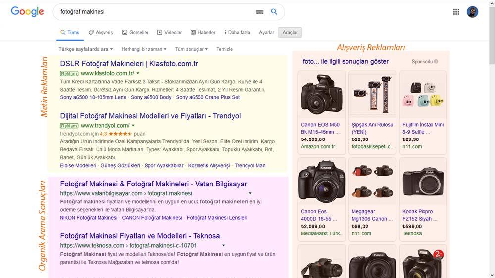 Google Arama Sonuçları sayfası ve Google Ads Alanları