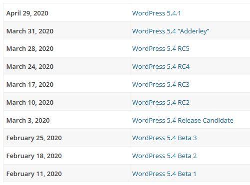 Wordpress Versiyonları