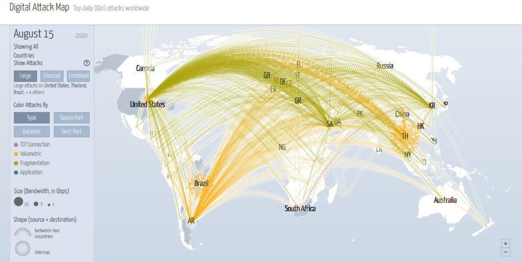 Web Bakım - DDOS Atak haritası
